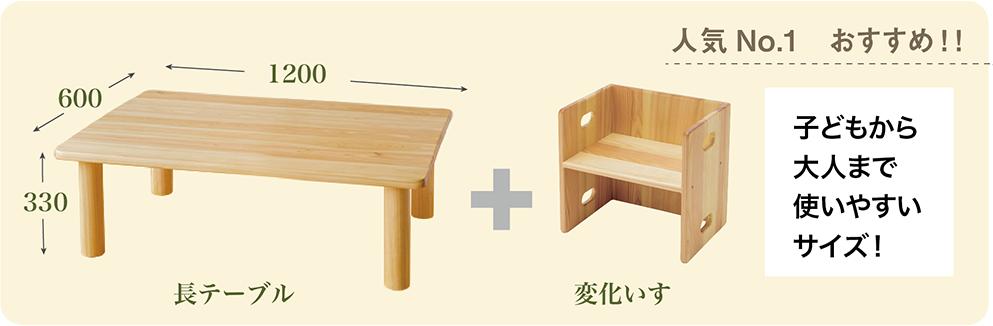 1歳~3歳におすすめキッズテーブルと変化いすのセット